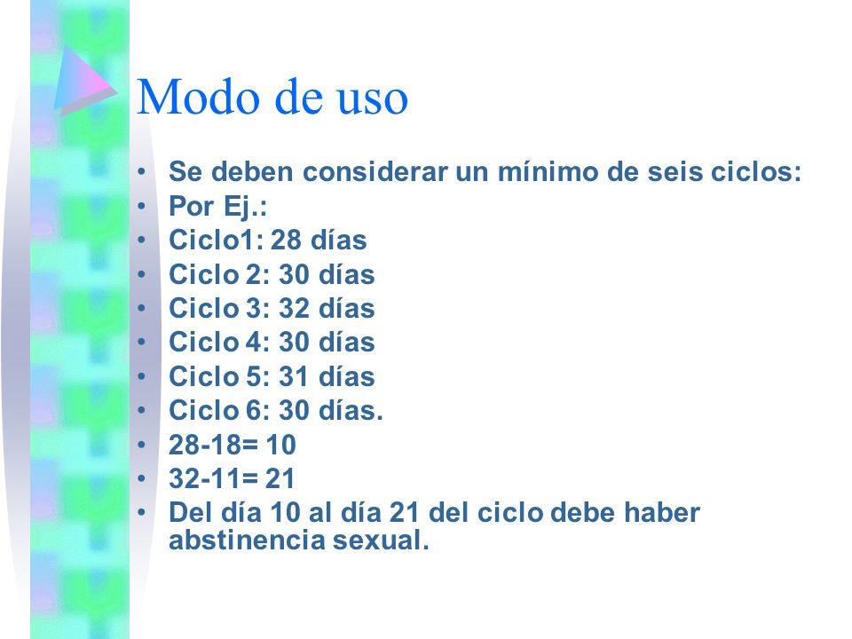 Modo de uso Se deben considerar un mínimo de seis ciclos: Por Ej.: