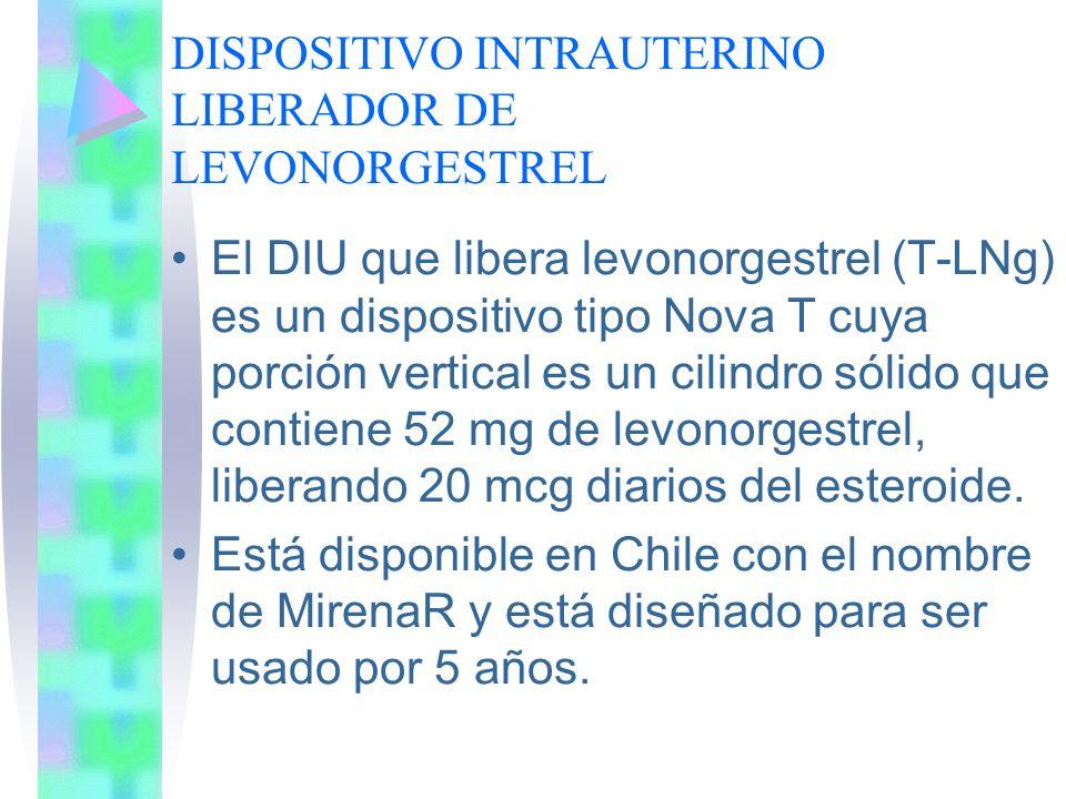 DISPOSITIVO INTRAUTERINO LIBERADOR DE LEVONORGESTREL