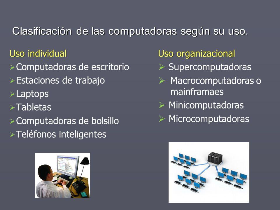 Clasificación de las computadoras según su uso.