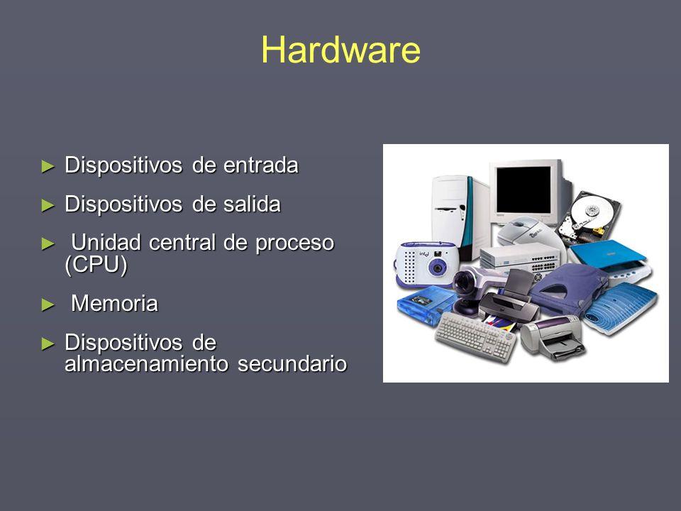 Hardware Dispositivos de entrada Dispositivos de salida