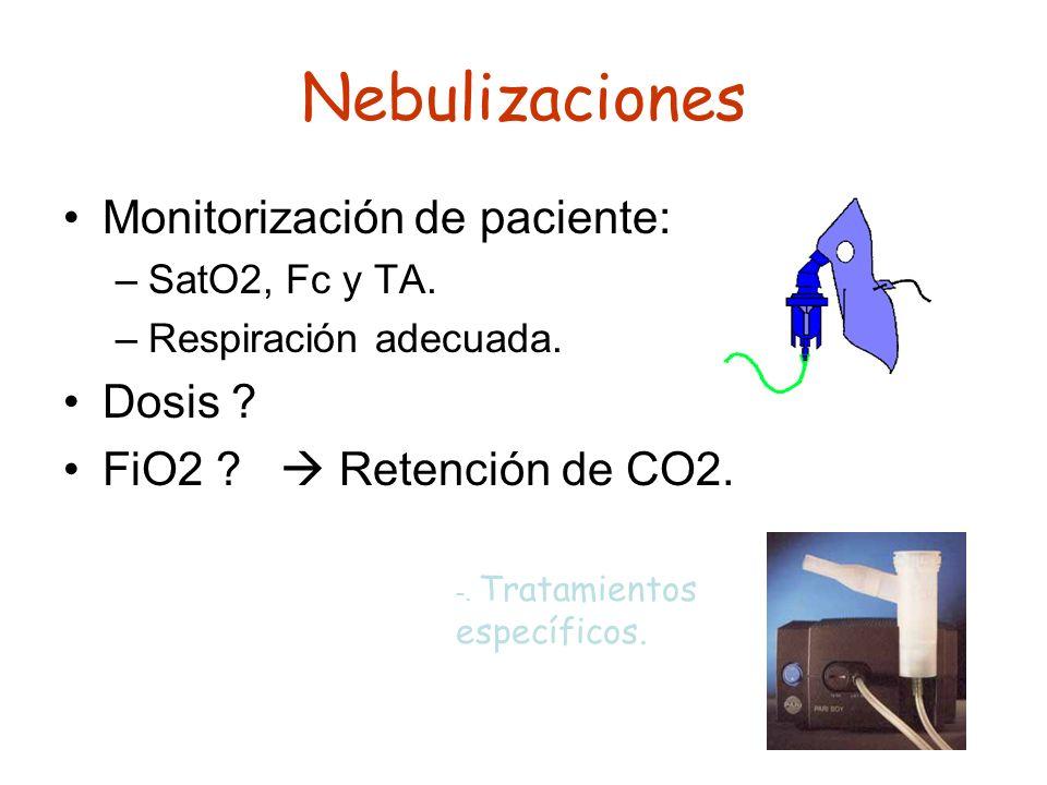 Nebulizaciones Monitorización de paciente: Dosis