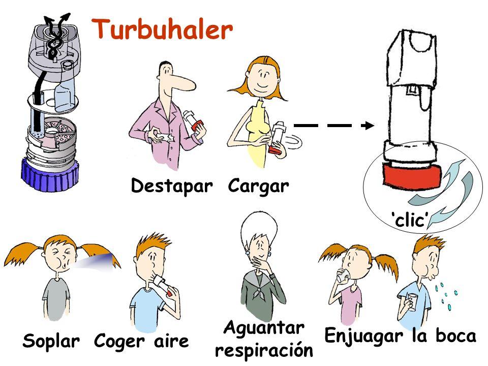 Turbuhaler Destapar Cargar 'clic' Aguantar respiración