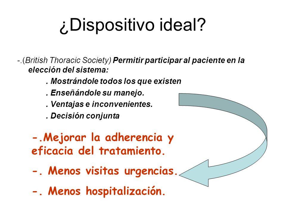 ¿Dispositivo ideal -.(British Thoracic Society) Permitir participar al paciente en la elección del sistema: