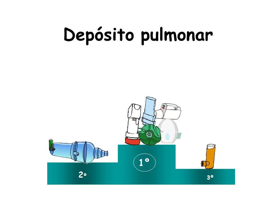 Depósito pulmonar 1º 2º 3º