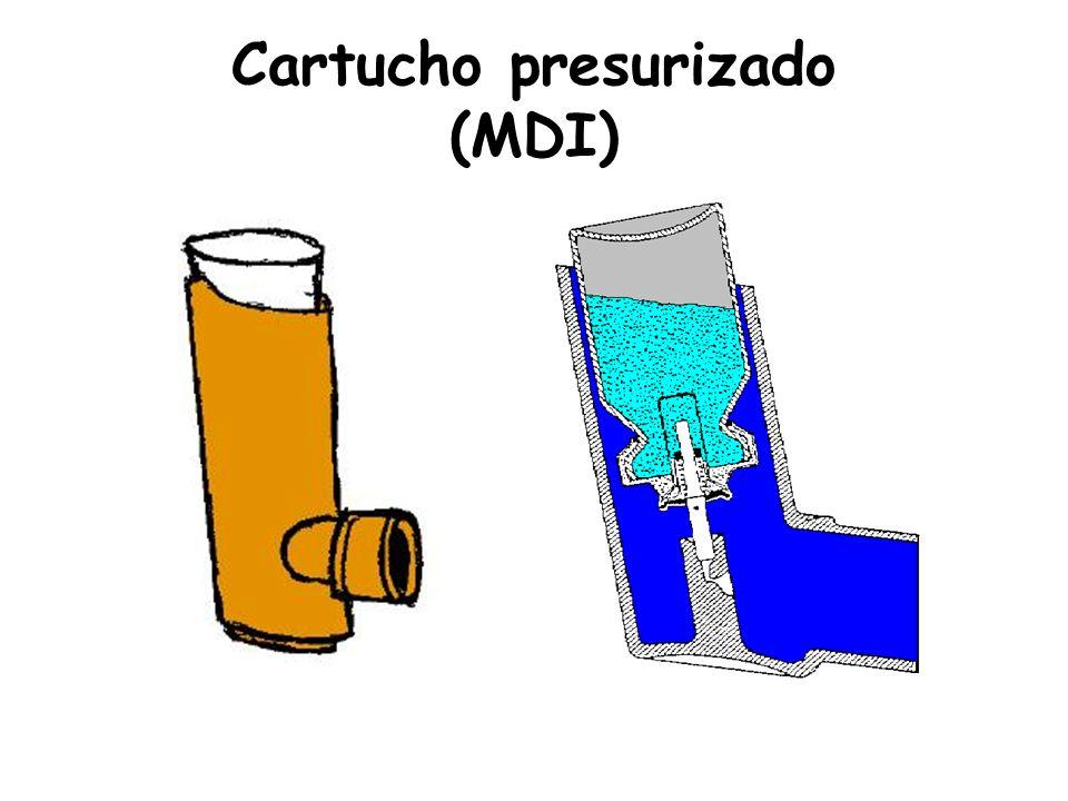 Cartucho presurizado (MDI)