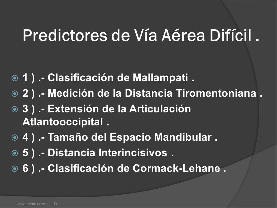 Predictores de Vía Aérea Difícil .
