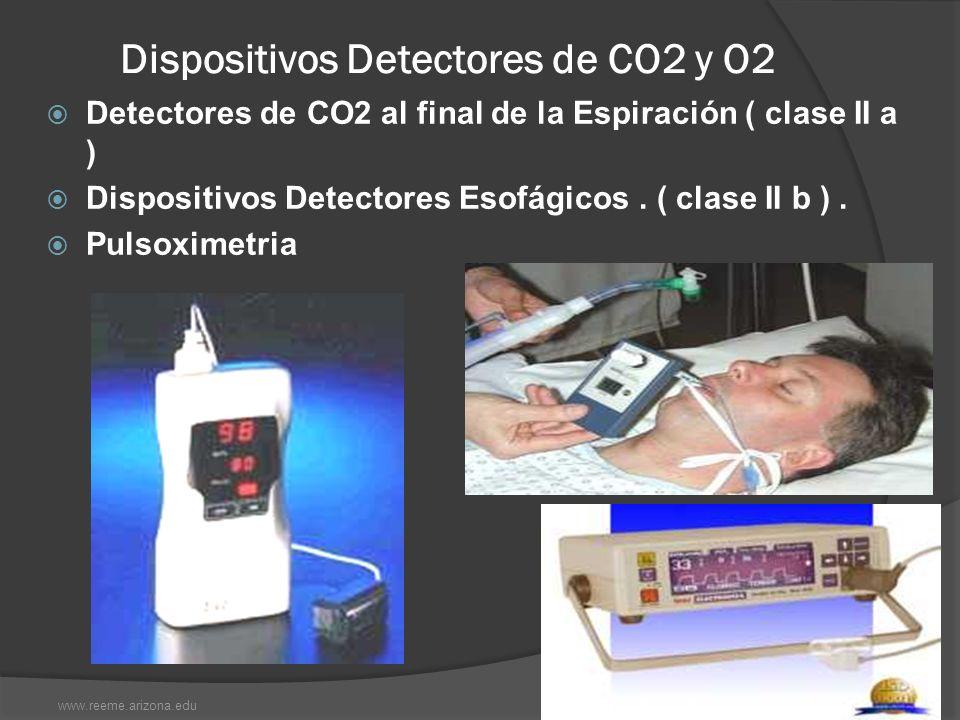 Dispositivos Detectores de CO2 y O2