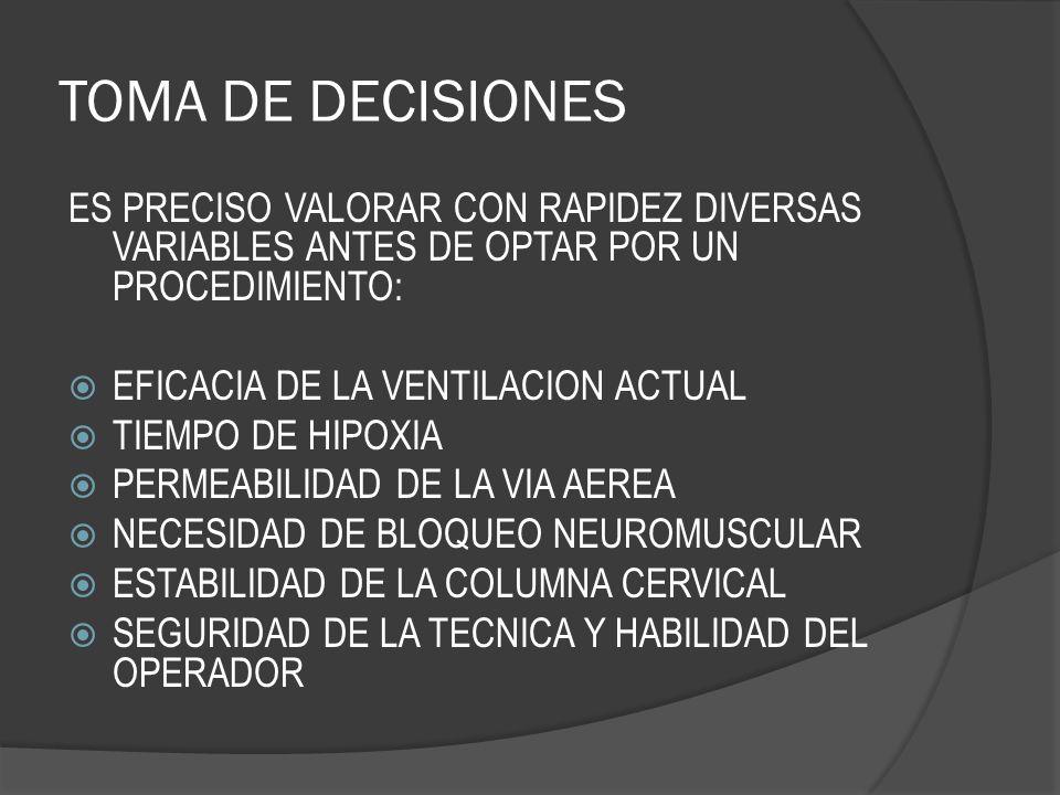 TOMA DE DECISIONES ES PRECISO VALORAR CON RAPIDEZ DIVERSAS VARIABLES ANTES DE OPTAR POR UN PROCEDIMIENTO: