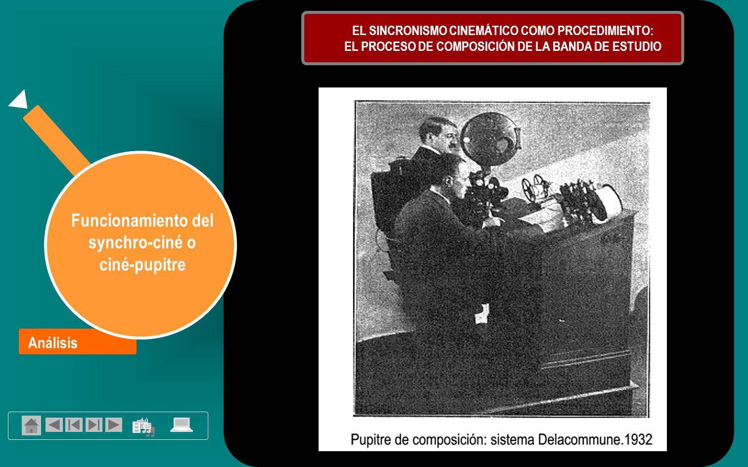 Funcionamiento del synchro-ciné o ciné-pupitre