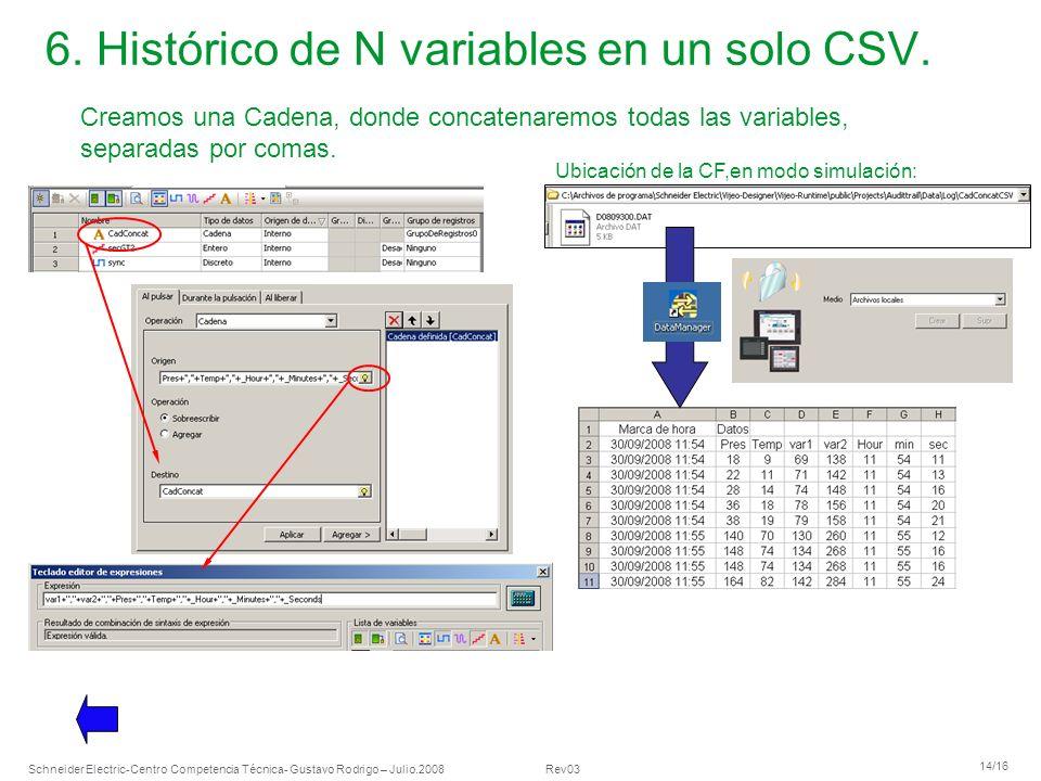 6. Histórico de N variables en un solo CSV.