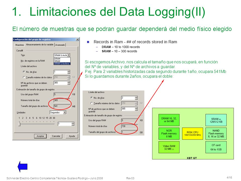 Limitaciones del Data Logging(II)