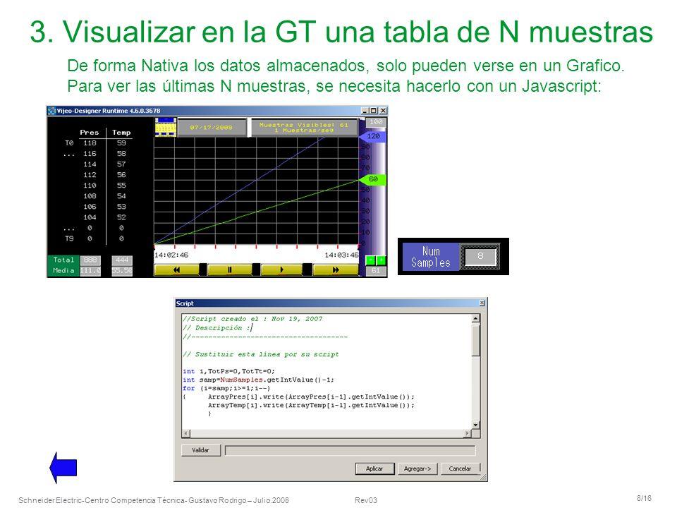 3. Visualizar en la GT una tabla de N muestras