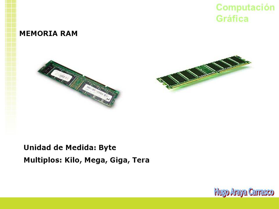 Computación Gráfica MEMORIA RAM Unidad de Medida: Byte