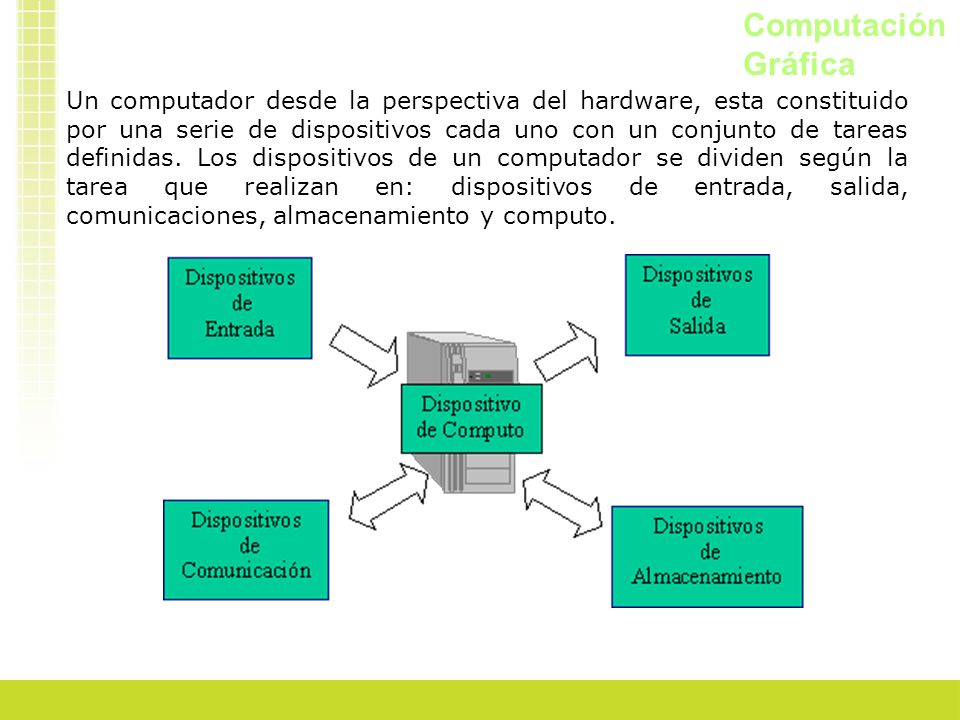 Computación Gráfica
