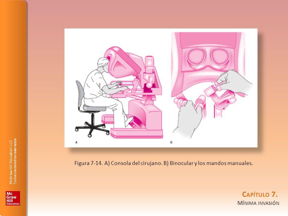 Figura 7-14. A) Consola del cirujano
