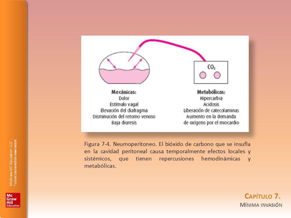 Figura 7-4. Neumoperitoneo