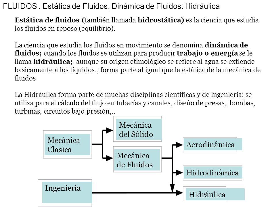 FLUIDOS . Estática de Fluidos, Dinámica de Fluidos: Hidráulica