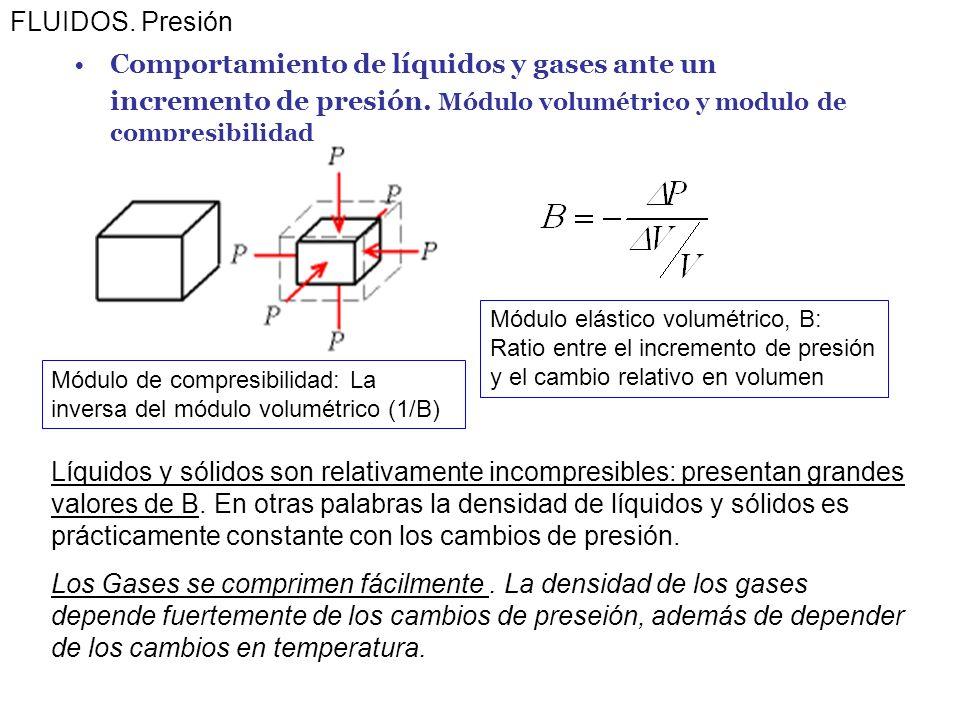 FLUIDOS. Presión Comportamiento de líquidos y gases ante un incremento de presión. Módulo volumétrico y modulo de compresibilidad.