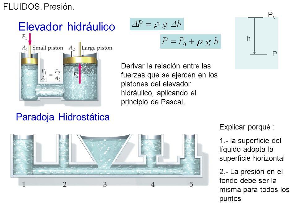 Elevador hidráulico Paradoja Hidrostática FLUIDOS. Presión. Po h P