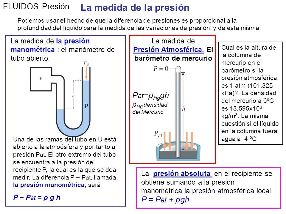 La medida de Presión Atmosférica. El barómetro de mercurio