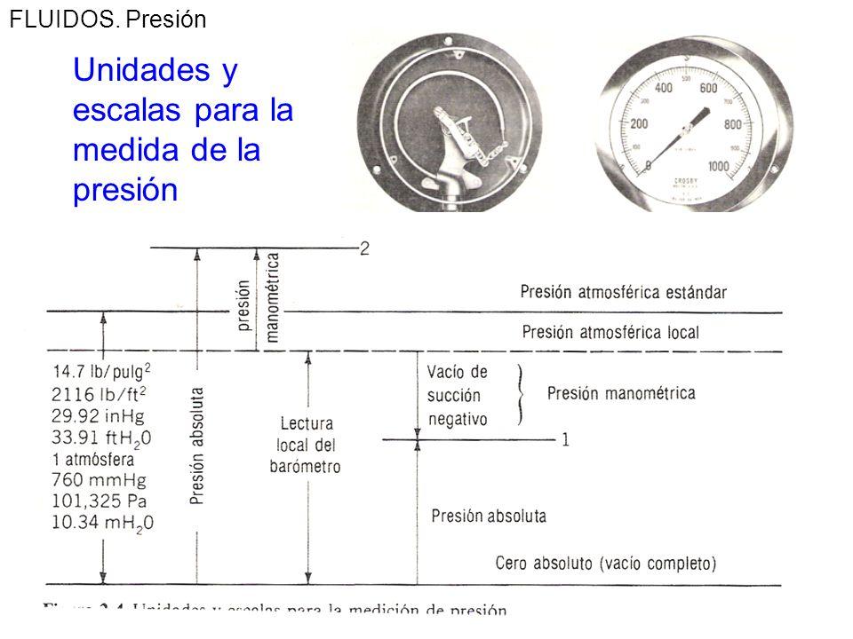 Unidades y escalas para la medida de la presión