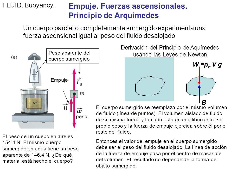 Derivación del Principio de Aquímedes usando las Leyes de Newton