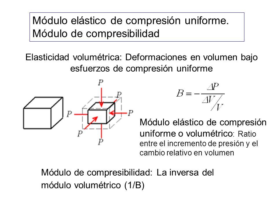 Módulo elástico de compresión uniforme. Módulo de compresibilidad