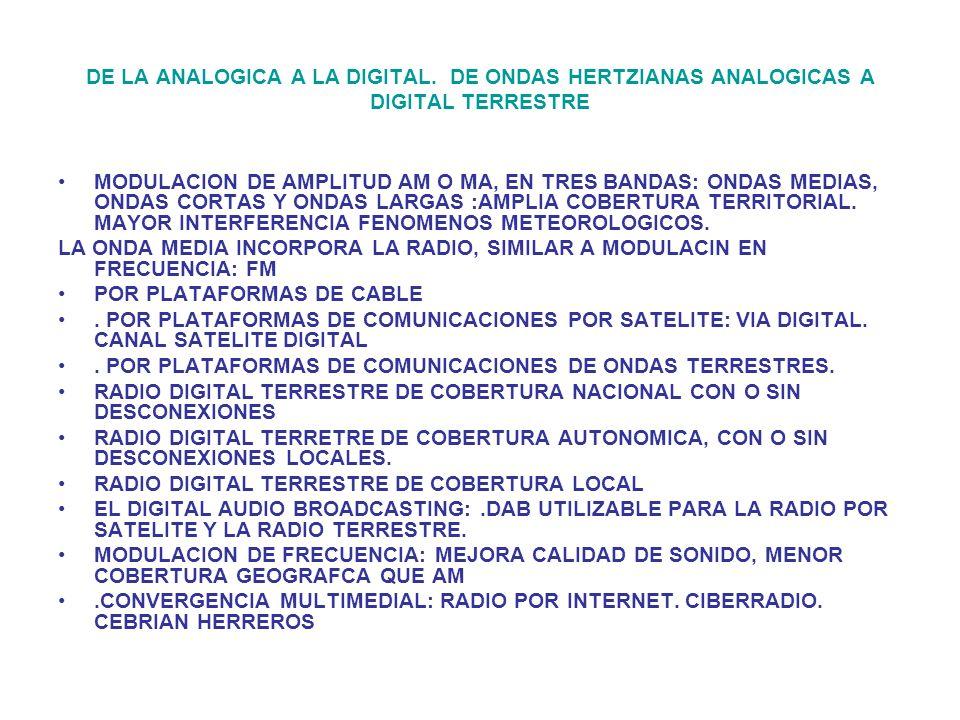 DE LA ANALOGICA A LA DIGITAL