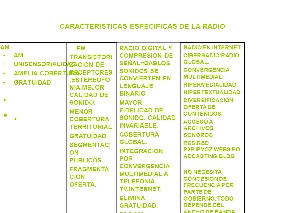 CARACTERISTICAS ESPECIFICAS DE LA RADIO