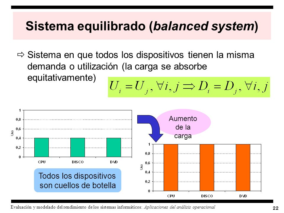 Sistema equilibrado (balanced system)