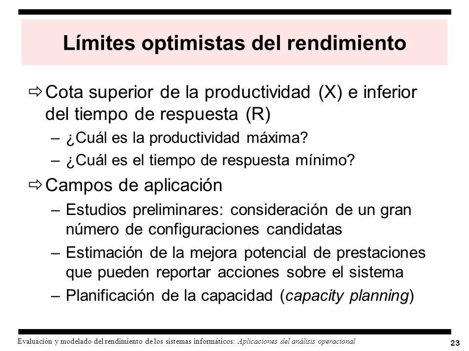 Límites optimistas del rendimiento