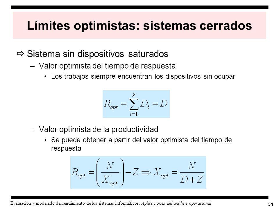 Límites optimistas: sistemas cerrados