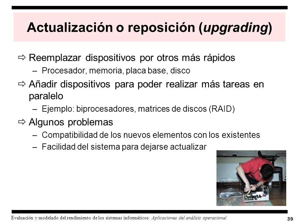 Actualización o reposición (upgrading)
