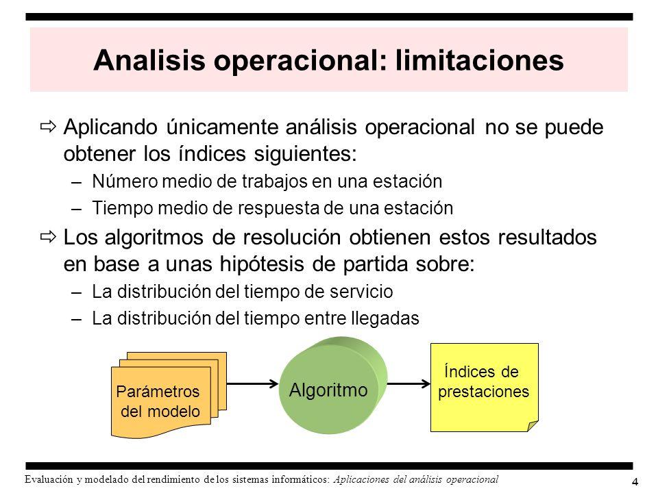 Analisis operacional: limitaciones