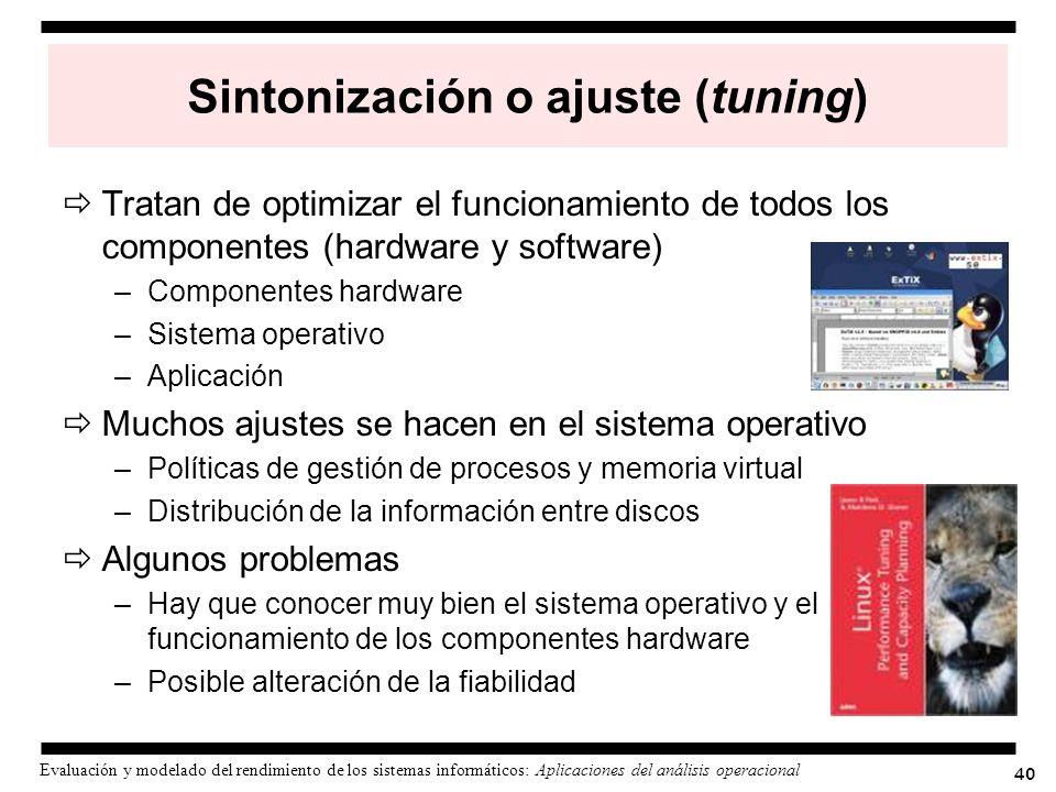 Sintonización o ajuste (tuning)