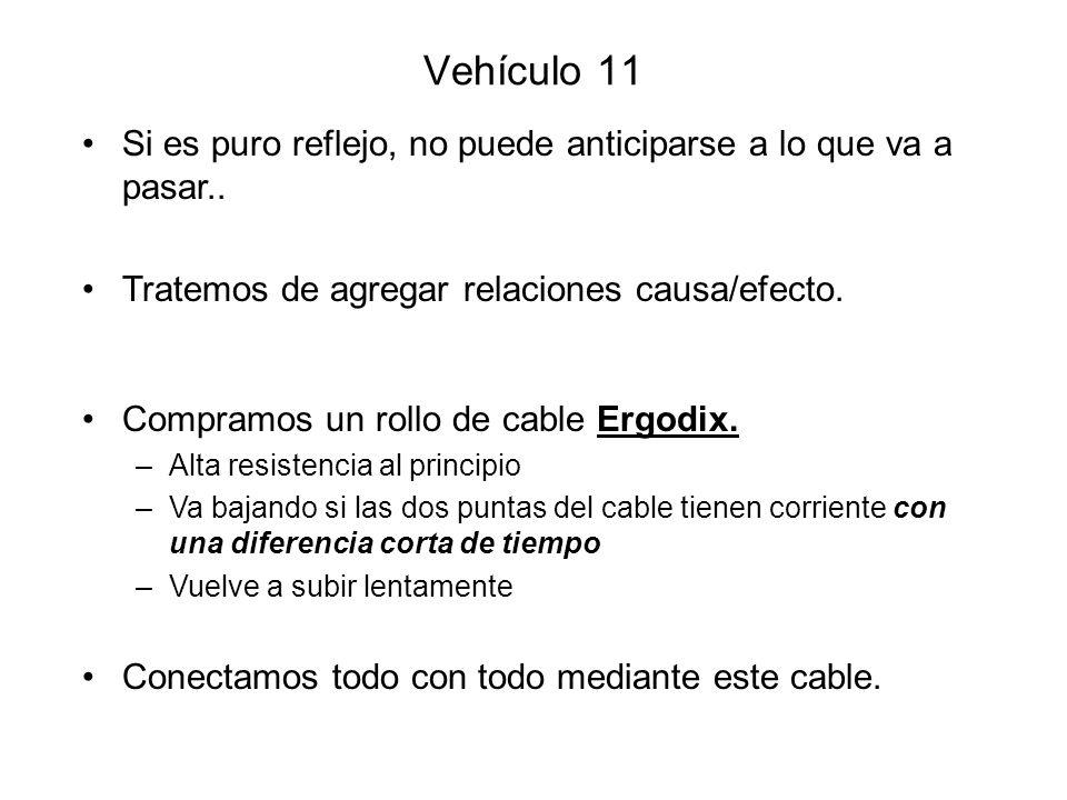 Vehículo 11 Si es puro reflejo, no puede anticiparse a lo que va a pasar.. Tratemos de agregar relaciones causa/efecto.