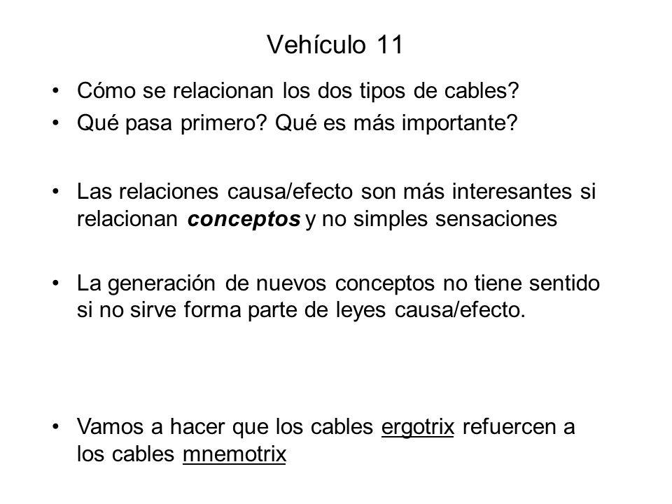 Vehículo 11 Cómo se relacionan los dos tipos de cables