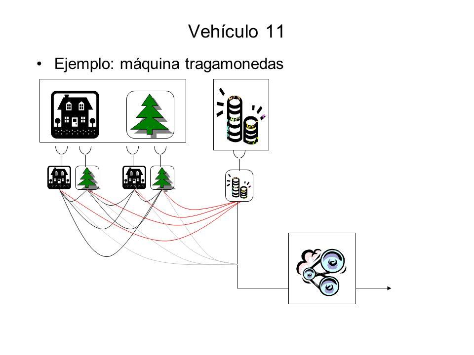 Vehículo 11 Ejemplo: máquina tragamonedas