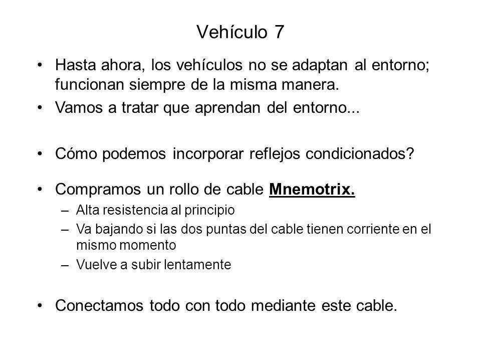 Vehículo 7Hasta ahora, los vehículos no se adaptan al entorno; funcionan siempre de la misma manera.