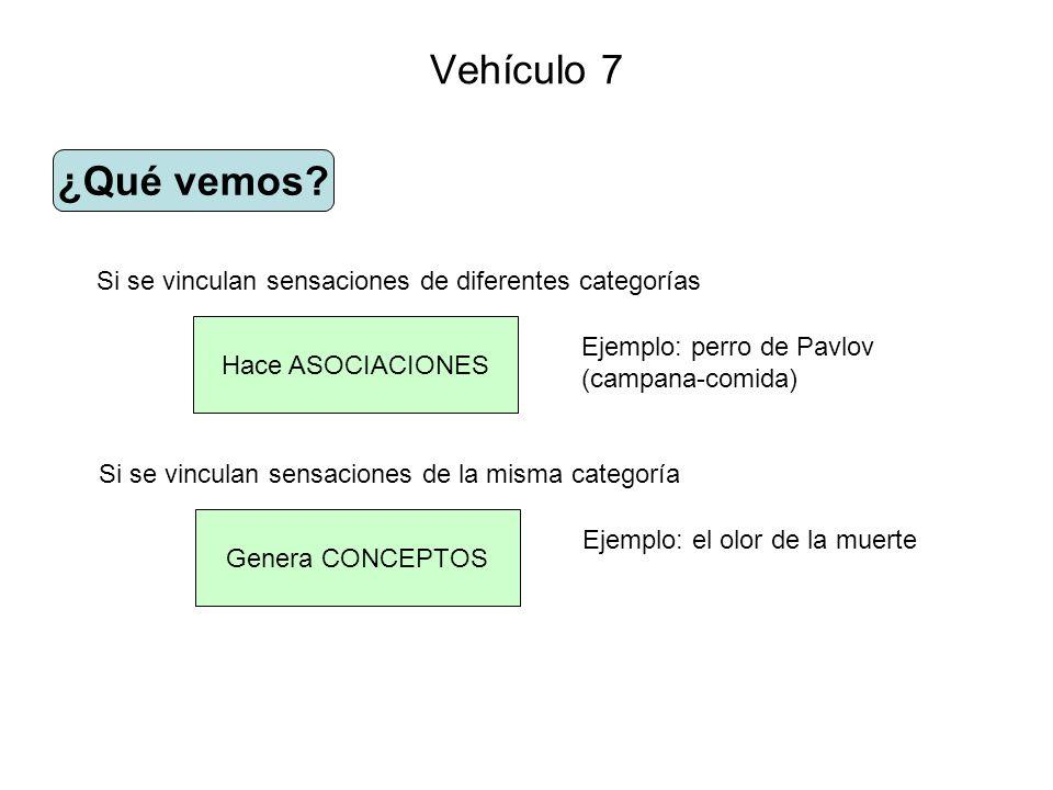 Vehículo 7 ¿Qué vemos Si se vinculan sensaciones de diferentes categorías. Hace ASOCIACIONES. Ejemplo: perro de Pavlov (campana-comida)