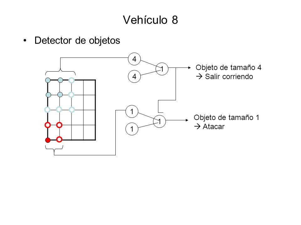Vehículo 8 Detector de objetos 4 Objeto de tamaño 4 1