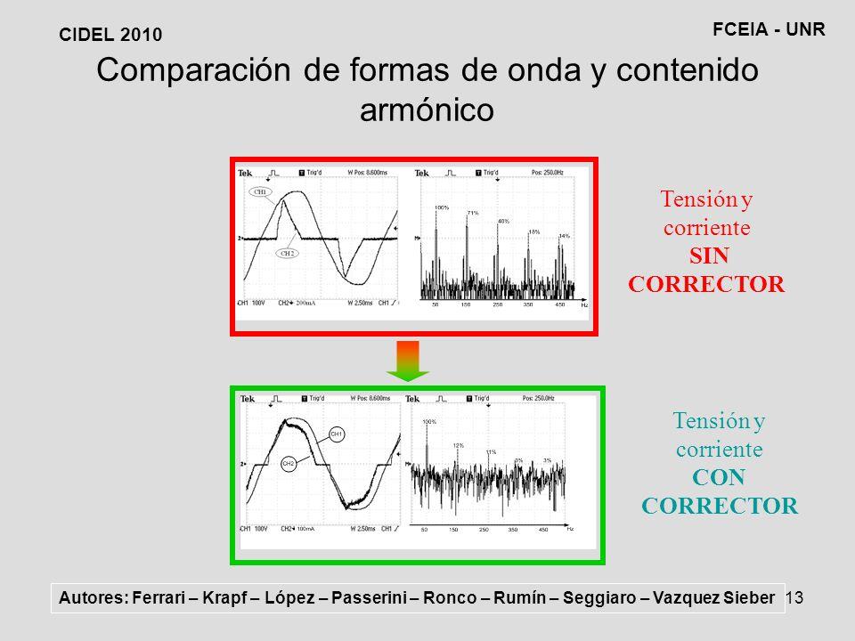 Comparación de formas de onda y contenido armónico