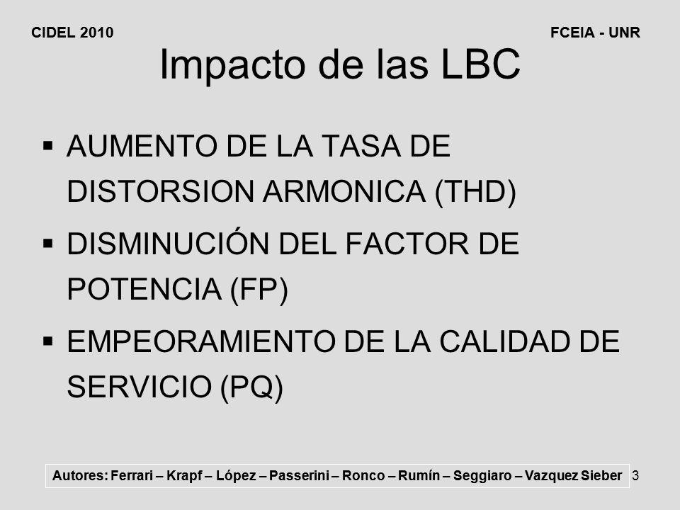Impacto de las LBC AUMENTO DE LA TASA DE DISTORSION ARMONICA (THD)