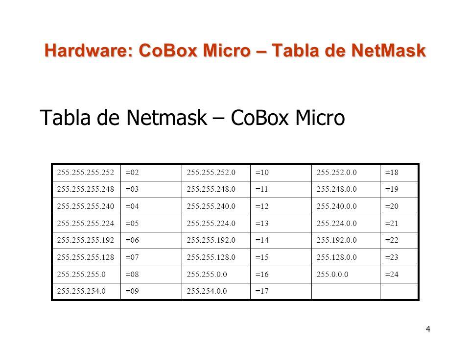 Hardware: CoBox Micro – Tabla de NetMask