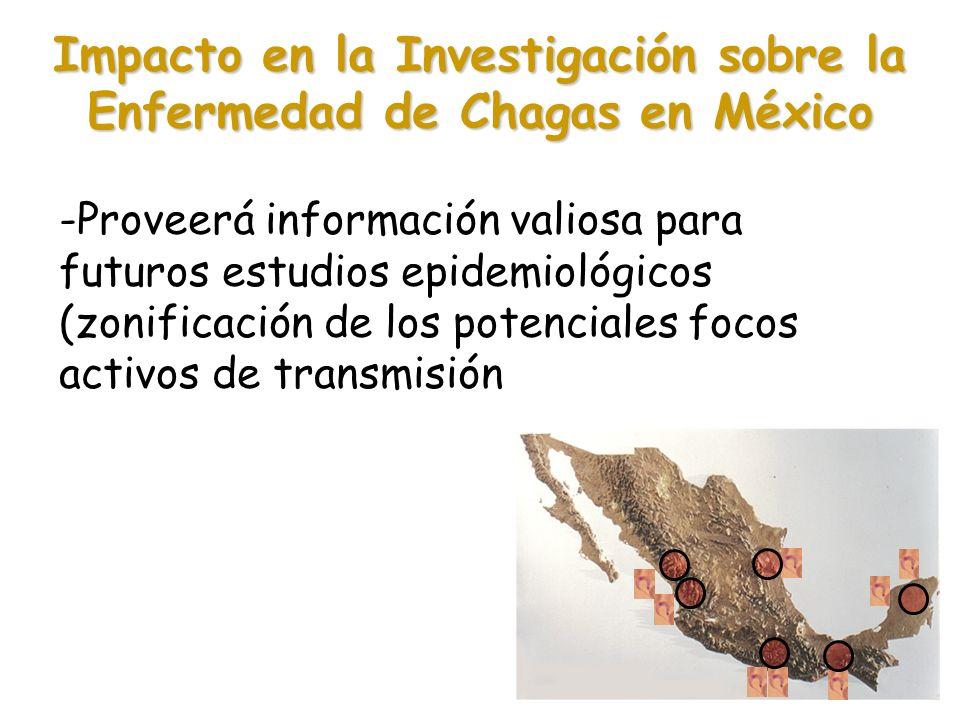 Impacto en la Investigación sobre la Enfermedad de Chagas en México