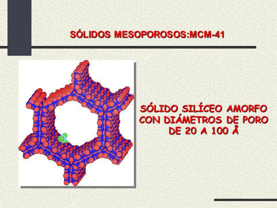 SÓLIDOS MESOPOROSOS:MCM-41