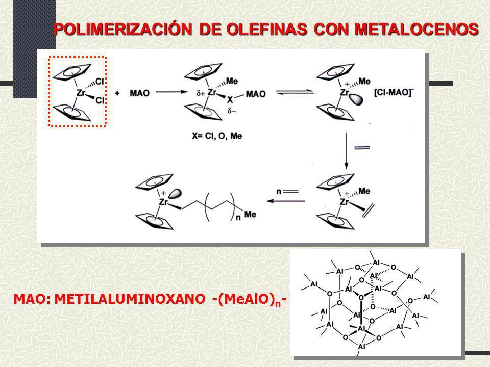 POLIMERIZACIÓN DE OLEFINAS CON METALOCENOS