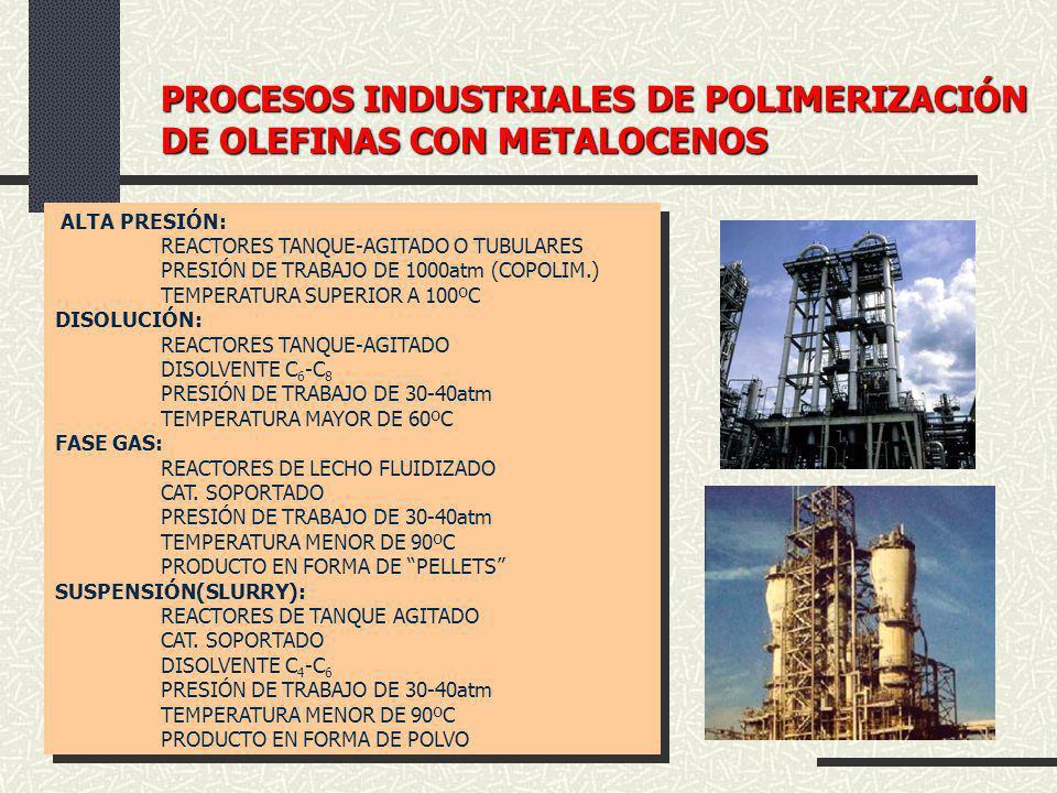PROCESOS INDUSTRIALES DE POLIMERIZACIÓN DE OLEFINAS CON METALOCENOS