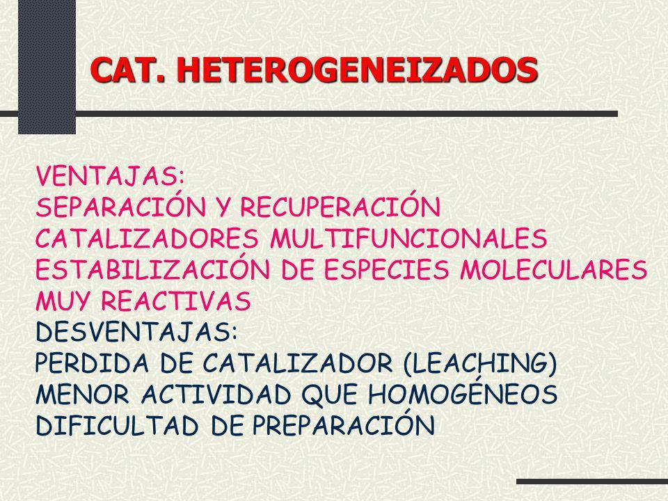 CAT. HETEROGENEIZADOS VENTAJAS: SEPARACIÓN Y RECUPERACIÓN
