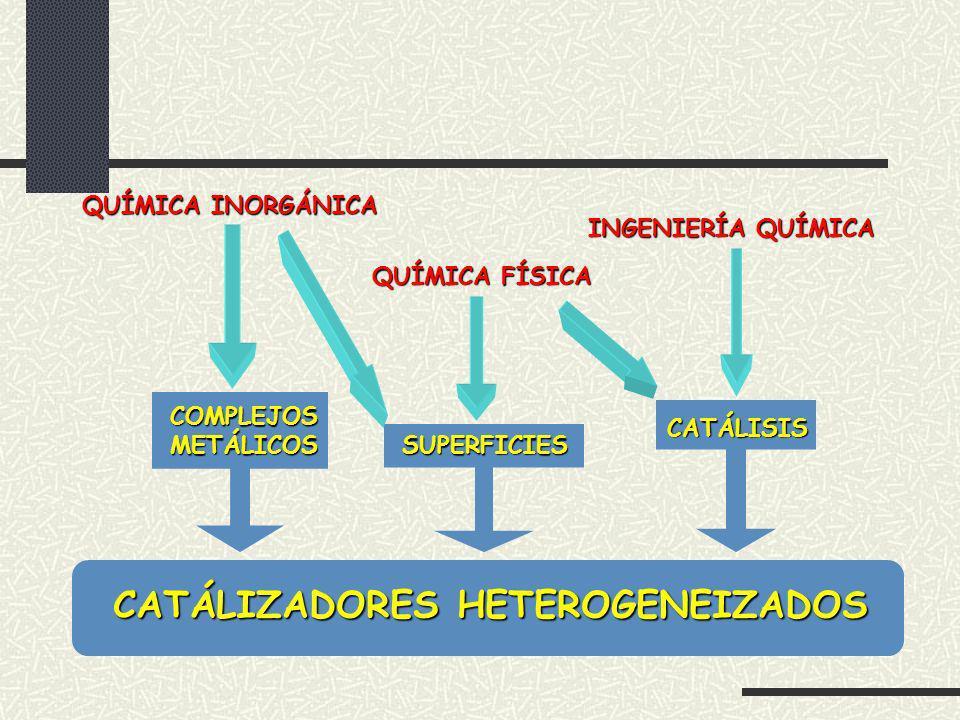 CATÁLIZADORES HETEROGENEIZADOS